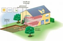 Pompe à chaleur sol/eau - Géothermie